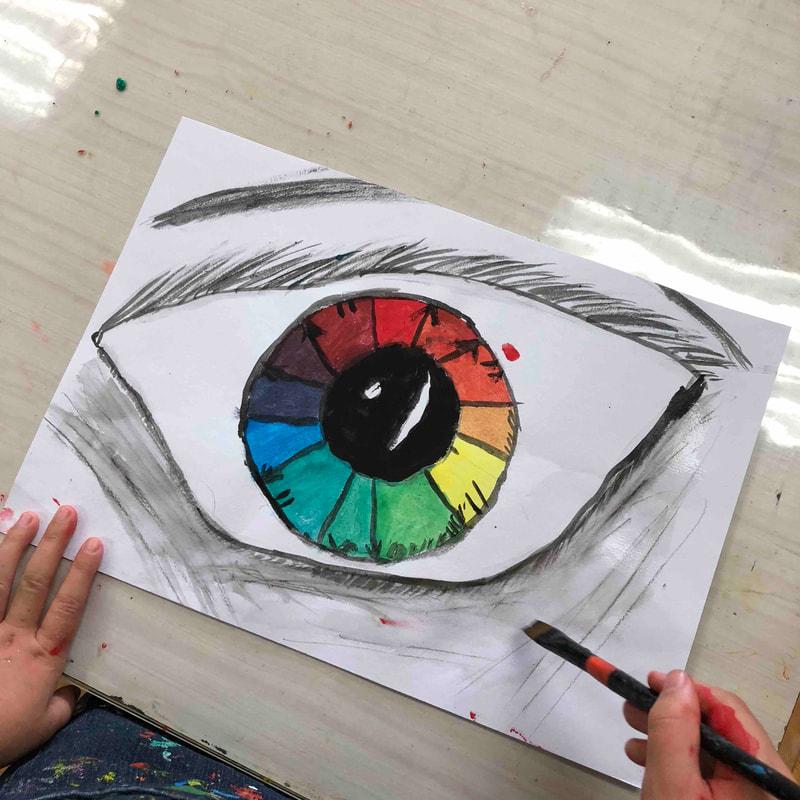 Colour Wheel Eye Artichokism